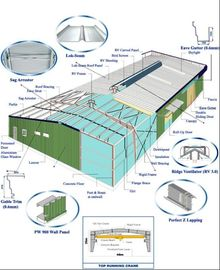 Стальные пефорированные наборы зданий,/гофрировали систему панелей стены здания металла